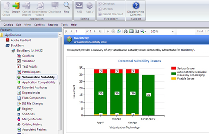 Server App-V Suitability Test Results on Virtualization Suitability View