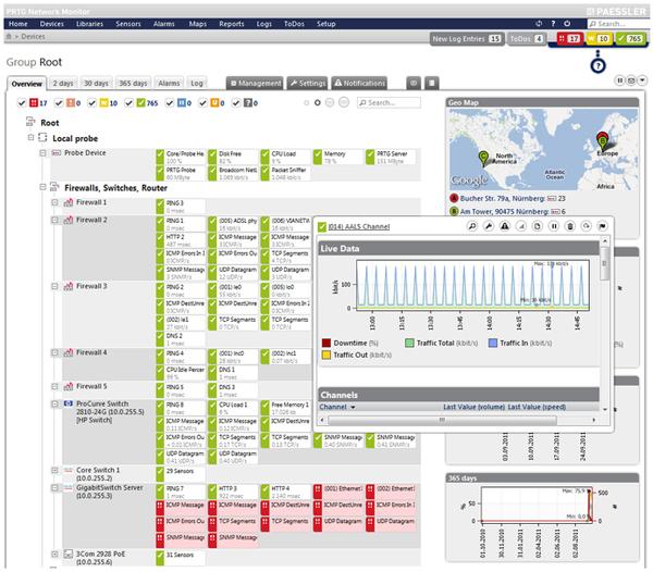 Paessler PRTG Network Monitor de Paessler